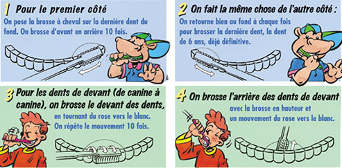 fiche-brossage-2