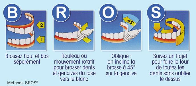 fiche-brossage-3